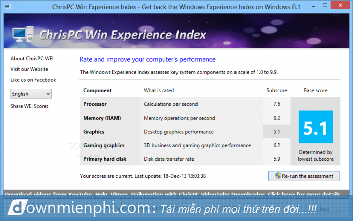 ChrisPC-Win-Experience-Index_1.png