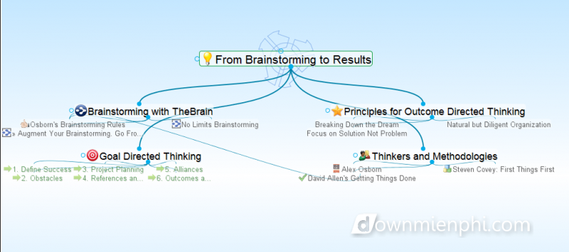From Brainstorming to Results.png