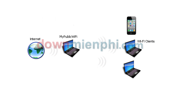 MyPublicWiFi-1.PNG